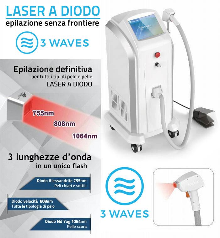 Laser a diodi per apparecchi epilatori